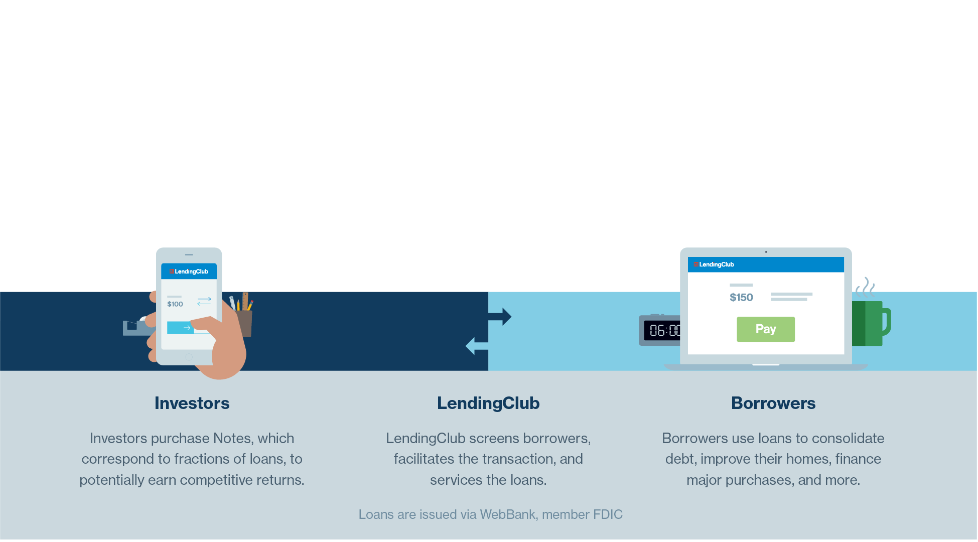 lending club log in