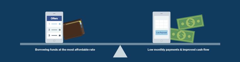 best-loan-illustration-large