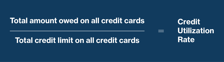 credit-utilization-2