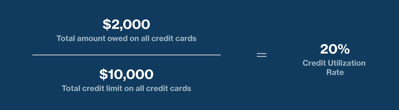 credit-utilization-3