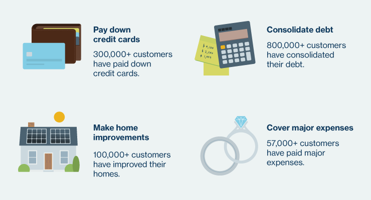 Marketplace Insights Borrowers