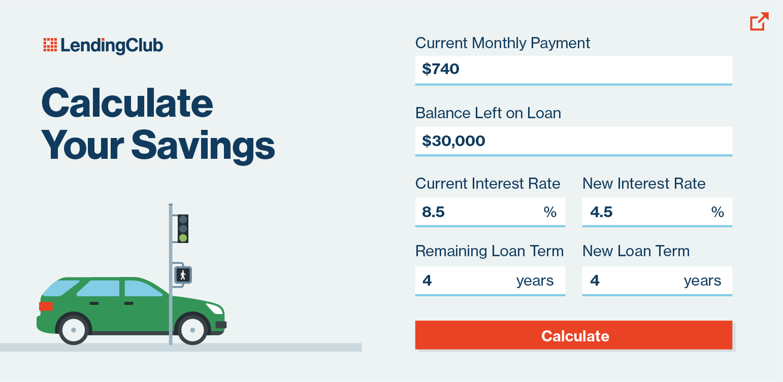 Auto Refinance Calculator How Much Could You Save Lendingclub Blog